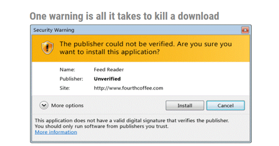 Software Publisher Certificate